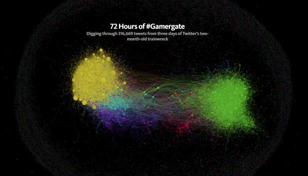 72 horas de GamerGate Tweets