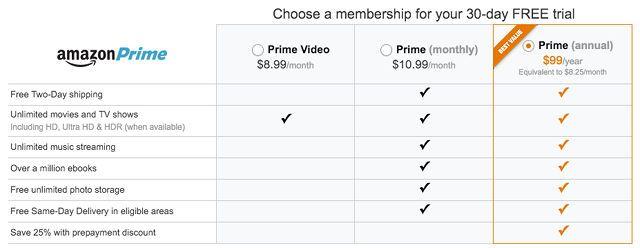 amazon-prime-suscripción planes