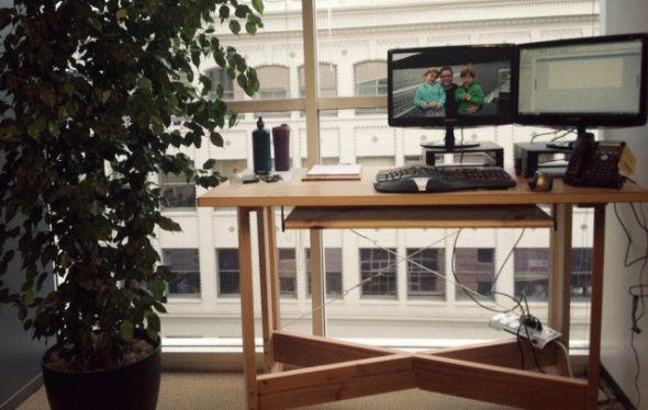la situación del escritorio
